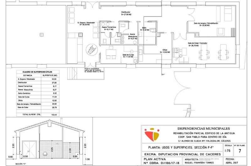 La Diputación de Cáceres formaliza el contrato para la construcción de un Centro de Día en Valdesalor