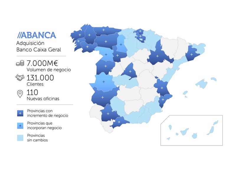 ABANCA compra Banco Caixa Geral, y en Extremadura potenciará su unidad especializada de banca agro