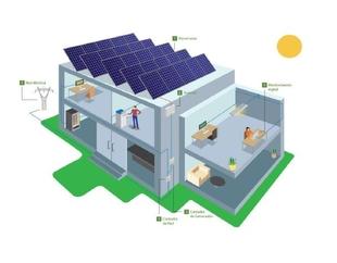 Instrucción para la puesta en funcionamiento de las instalaciones de autoconsumo de electricidad