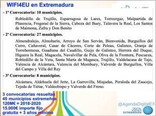 Un total de 228 municipios extremeños optan el 3 de junio al wifi gratuito del programa 'WIFI4EU'
