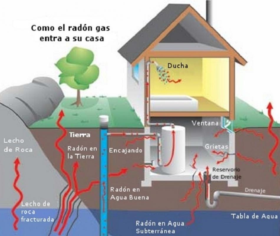 Publicada una guía informativa y técnica que ofrece recomendaciones para hacer frente al gas radón en las viviendas
